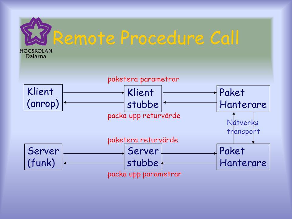 Remote Procedure Call Klient (anrop) Server (funk) Klient stubbe Server stubbe Paket Hanterare Paket Hanterare Nätverks transport paketera parametrar paketera returvärde packa upp returvärde packa upp parametrar