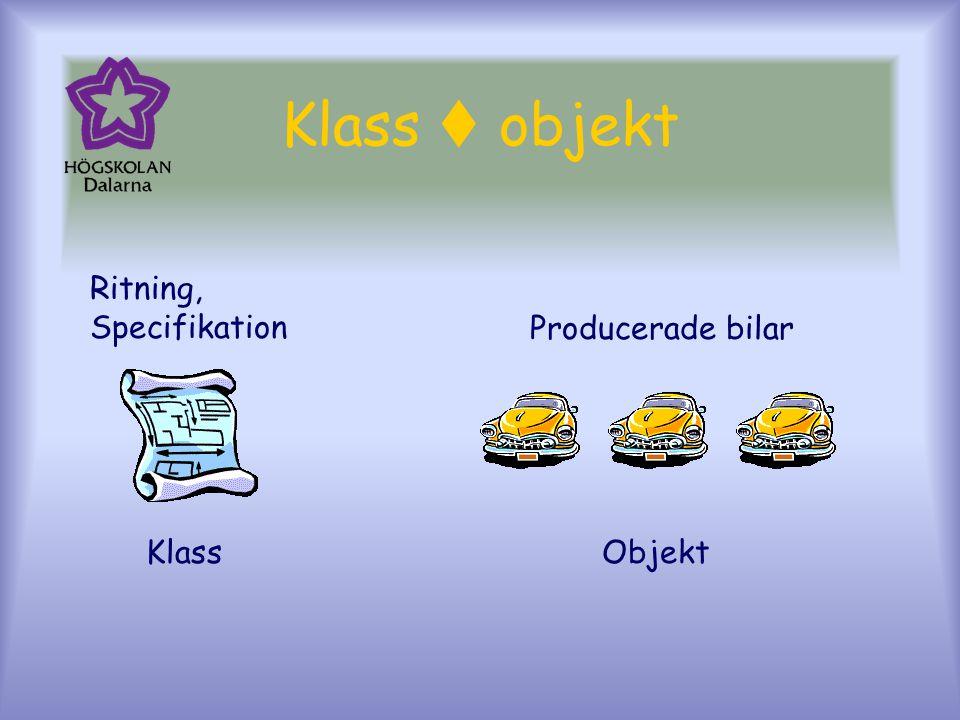 Klass  objekt Ritning, Specifikation Producerade bilar KlassObjekt