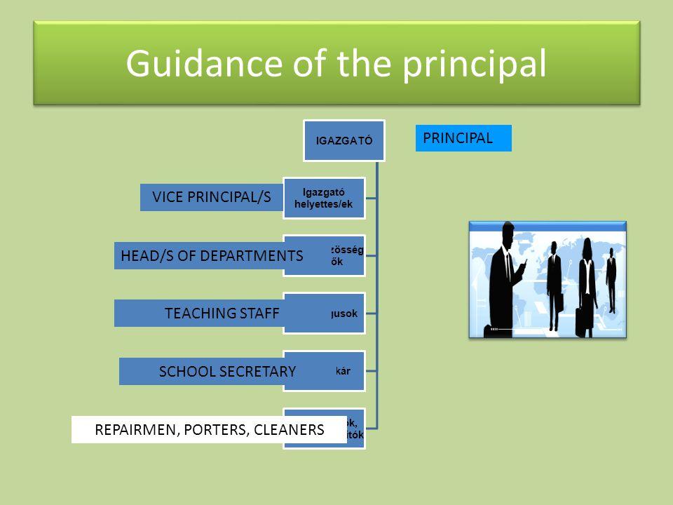 Guidance of the principal IGAZGATÓ Igazgató helyettes/ek Munkaközösség vezetők Pedagógusok Iskolatitkár Karbantartók, portás, takarítók PRINCIPAL VICE PRINCIPAL/S HEAD/S OF DEPARTMENTS TEACHING STAFF SCHOOL SECRETARY REPAIRMEN, PORTERS, CLEANERS