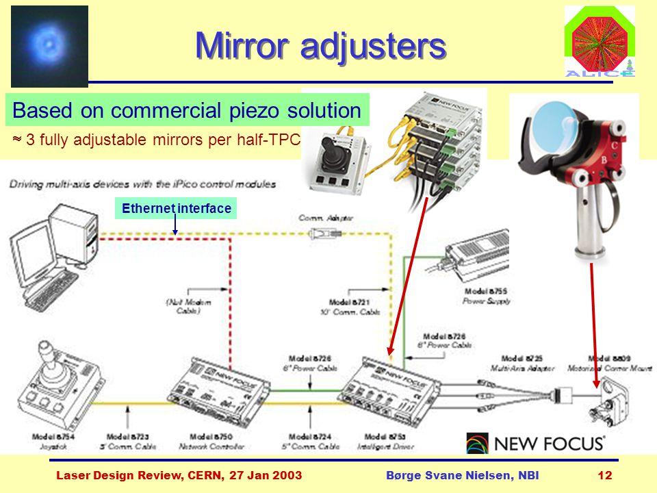 Laser Design Review, CERN, 27 Jan 2003Børge Svane Nielsen, NBI12 Mirror adjusters Based on commercial piezo solution  3 fully adjustable mirrors per half-TPC Ethernet interface