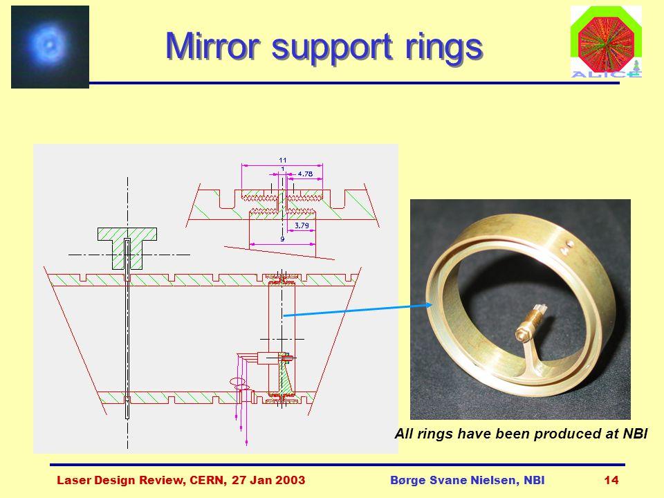 Laser Design Review, CERN, 27 Jan 2003Børge Svane Nielsen, NBI14 Mirror support rings All rings have been produced at NBI