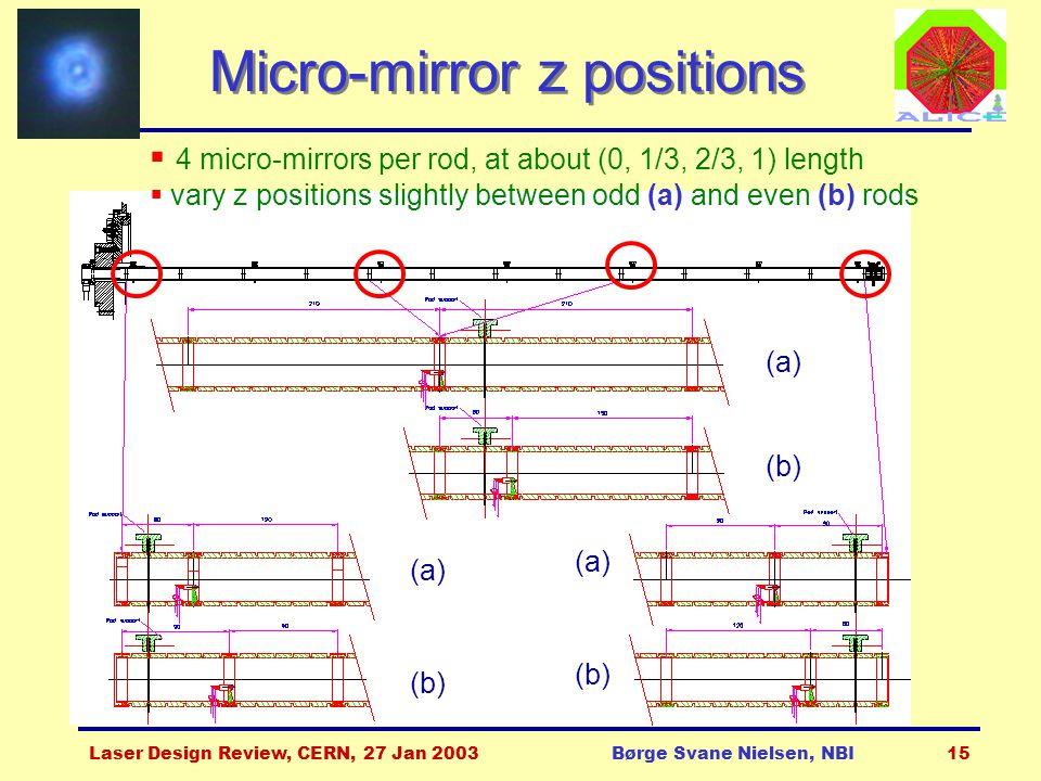Laser Design Review, CERN, 27 Jan 2003Børge Svane Nielsen, NBI15 Micro-mirror z positions (a) (b) (a)  4 micro-mirrors per rod, at about (0, 1/3, 2/3