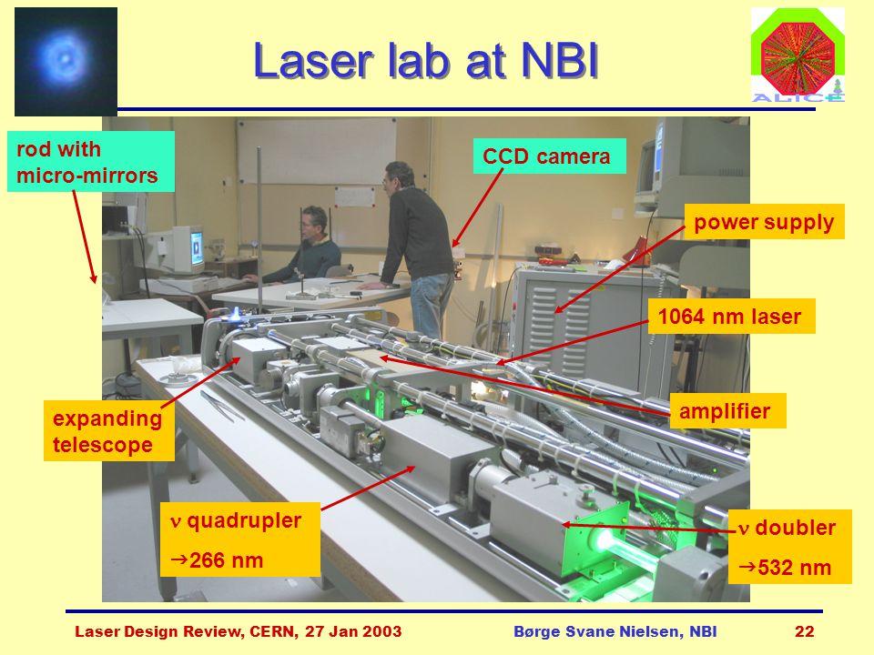 Laser Design Review, CERN, 27 Jan 2003Børge Svane Nielsen, NBI22 Laser lab at NBI power supply 1064 nm laser doubler  532 nm quadrupler  266 nm expanding telescope amplifier rod with micro-mirrors CCD camera