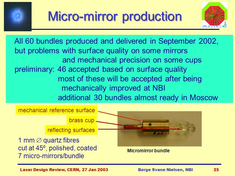 Laser Design Review, CERN, 27 Jan 2003Børge Svane Nielsen, NBI25 Micro-mirror production 1 mm  quartz fibres cut at 45º, polished, coated 7 micro-mir