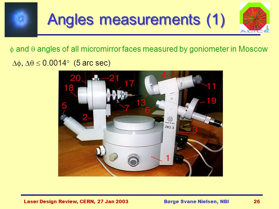 Laser Design Review, CERN, 27 Jan 2003Børge Svane Nielsen, NBI26 Angles measurements (1)  and  angles of all micromirror faces measured by goniometer in Moscow    0.0014  (5 arc sec)