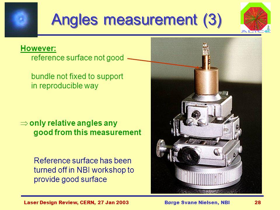 Laser Design Review, CERN, 27 Jan 2003Børge Svane Nielsen, NBI28 Angles measurement (3) However: reference surface not good bundle not fixed to suppor