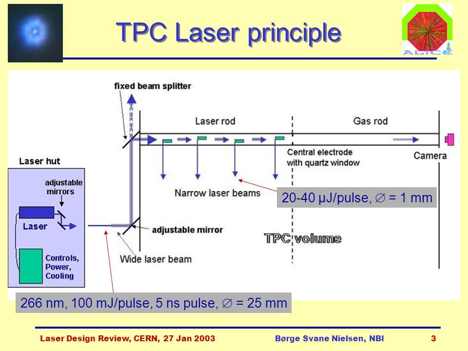 Laser Design Review, CERN, 27 Jan 2003Børge Svane Nielsen, NBI3 TPC Laser principle 20-40 μJ/pulse,  = 1 mm 266 nm, 100 mJ/pulse, 5 ns pulse,  = 25