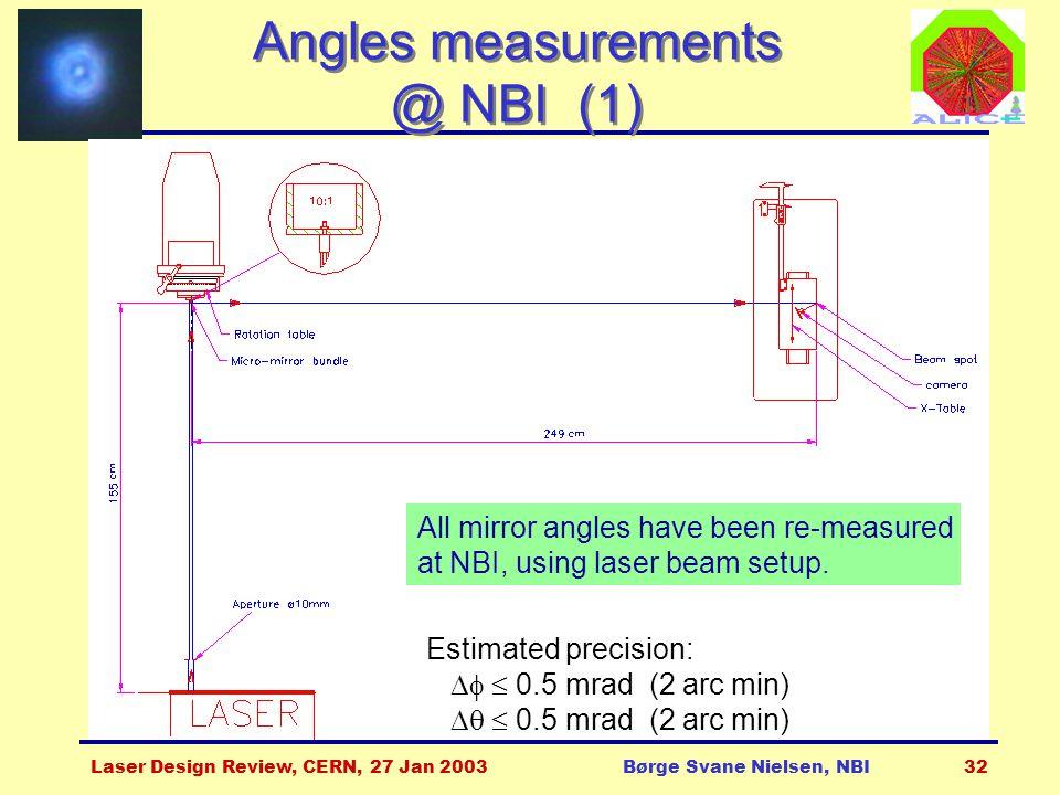 Laser Design Review, CERN, 27 Jan 2003Børge Svane Nielsen, NBI32 Angles measurements @ NBI (1) All mirror angles have been re-measured at NBI, using laser beam setup.