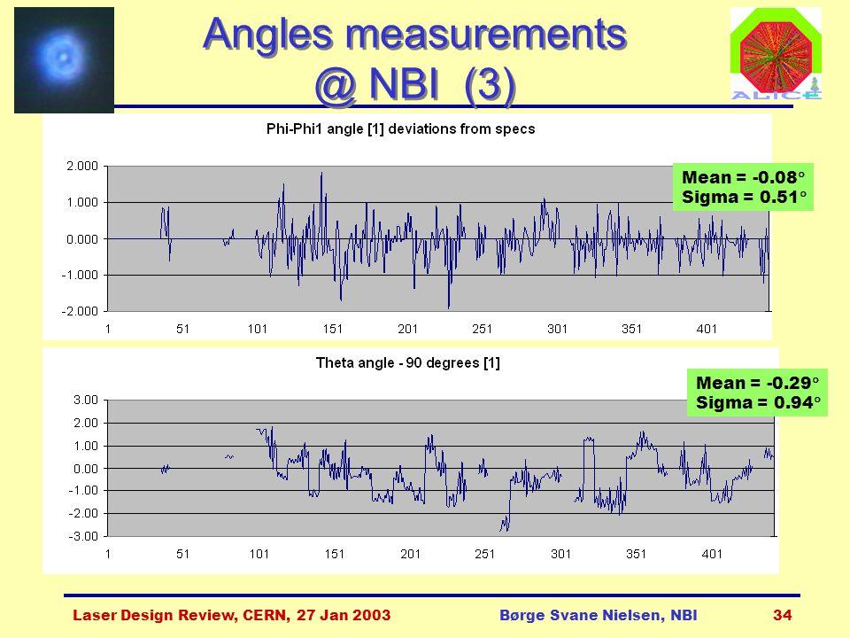 Laser Design Review, CERN, 27 Jan 2003Børge Svane Nielsen, NBI34 Angles measurements @ NBI (3) Mean = -0.08  Sigma = 0.51  Mean = -0.29  Sigma = 0.94 