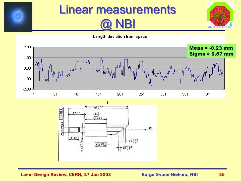 Laser Design Review, CERN, 27 Jan 2003Børge Svane Nielsen, NBI35 Linear measurements @ NBI L Mean = -0.23 mm Sigma = 0.57 mm