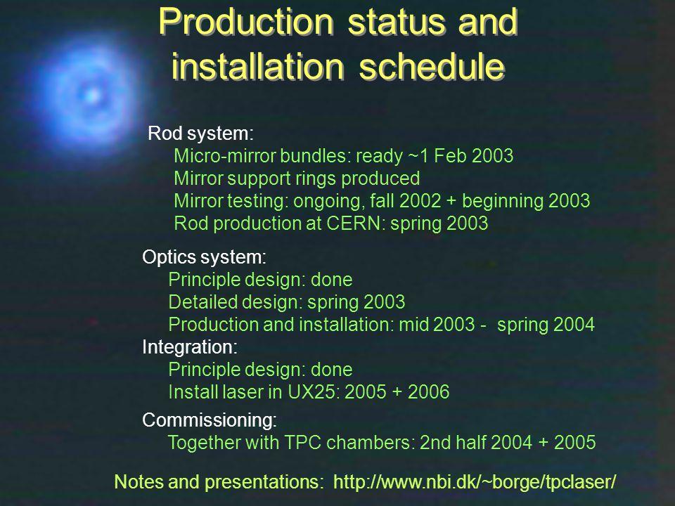 Laser Design Review, CERN, 27 Jan 2003Børge Svane Nielsen, NBI37 Production status and installation schedule Notes and presentations: http://www.nbi.d