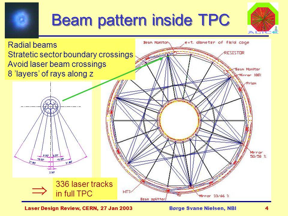 Laser Design Review, CERN, 27 Jan 2003Børge Svane Nielsen, NBI4 Beam pattern inside TPC Radial beams Stratetic sector boundary crossings Avoid laser beam crossings 8 'layers' of rays along z 336 laser tracks in full TPC 