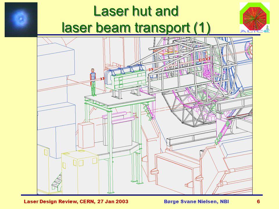 Laser Design Review, CERN, 27 Jan 2003Børge Svane Nielsen, NBI6 Laser hut and laser beam transport (1)
