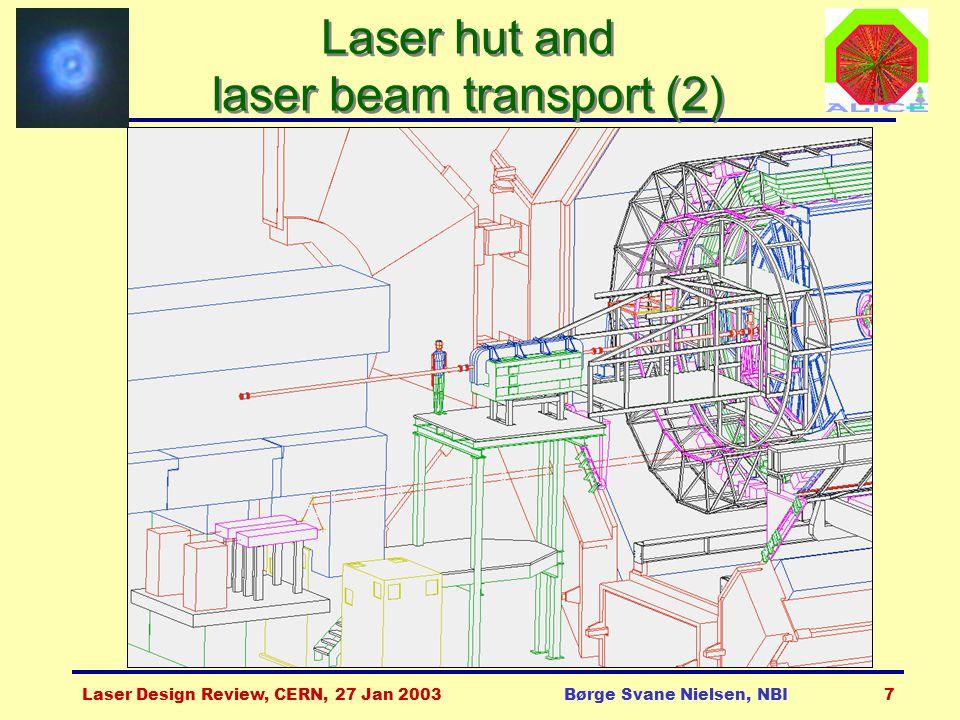 Laser Design Review, CERN, 27 Jan 2003Børge Svane Nielsen, NBI7 Laser hut and laser beam transport (2)