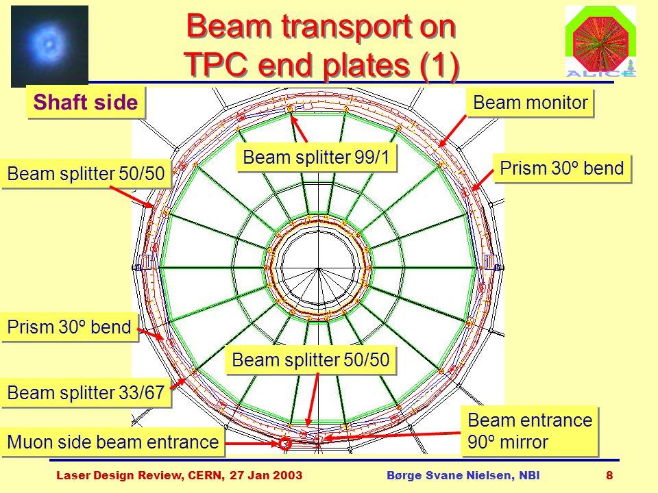 Laser Design Review, CERN, 27 Jan 2003Børge Svane Nielsen, NBI8 Beam transport on TPC end plates (1) Shaft side Beam entrance 90º mirror Beam entrance