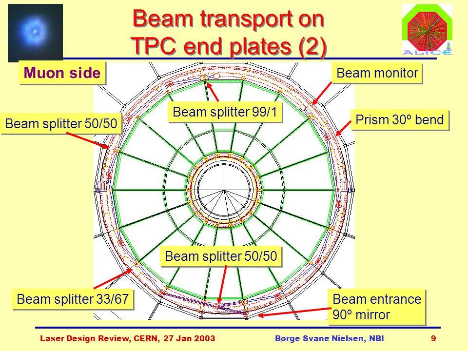 Laser Design Review, CERN, 27 Jan 2003Børge Svane Nielsen, NBI9 Beam transport on TPC end plates (2) Muon side Beam entrance 90º mirror Beam entrance 90º mirror Beam splitter 50/50 Prism 30º bend Beam splitter 33/67 Beam monitor Beam splitter 99/1 Beam splitter 50/50