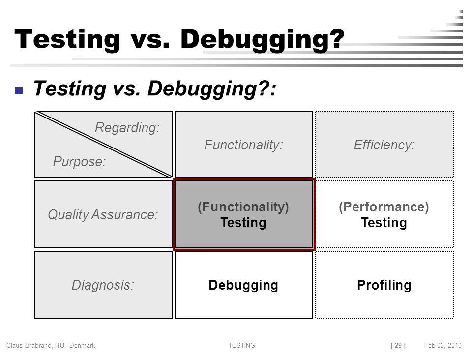 [ 29 ] Claus Brabrand, ITU, Denmark TESTINGFeb 02, 2010 Testing vs.