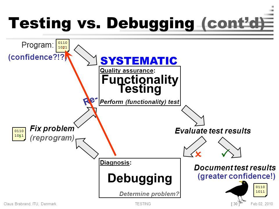 [ 30 ] Claus Brabrand, ITU, Denmark TESTINGFeb 02, 2010 Testing vs.