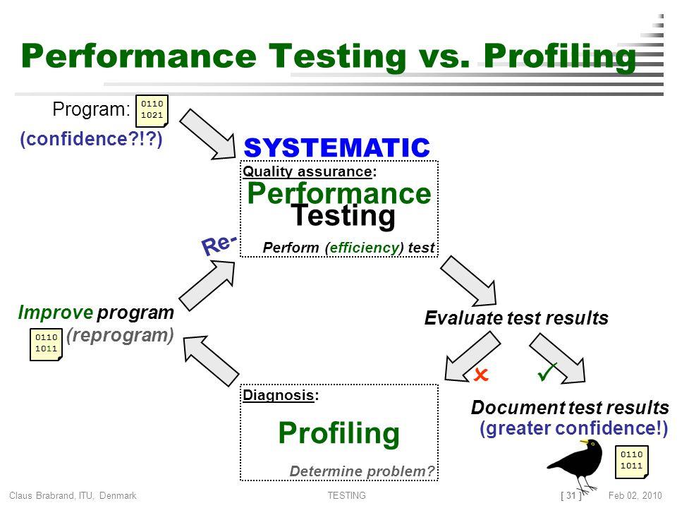 [ 31 ] Claus Brabrand, ITU, Denmark TESTINGFeb 02, 2010 Performance Testing vs.