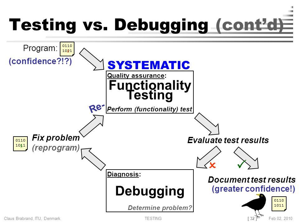 [ 32 ] Claus Brabrand, ITU, Denmark TESTINGFeb 02, 2010 Testing vs.