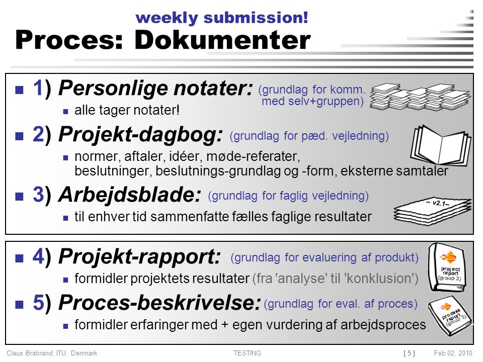 [ 5 ] Claus Brabrand, ITU, Denmark TESTINGFeb 02, 2010 Proces: Dokumenter 1) Personlige notater: alle tager notater.