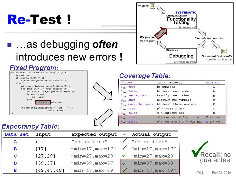 [ 76 ] Claus Brabrand, ITU, Denmark TESTINGFeb 02, 2010 Re-Test .