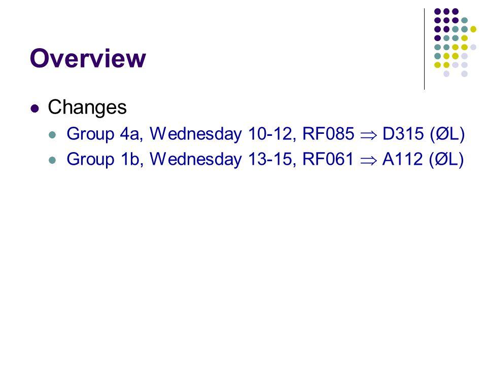 Overview Changes Group 4a, Wednesday 10-12, RF085  D315 (ØL) Group 1b, Wednesday 13-15, RF061  A112 (ØL)