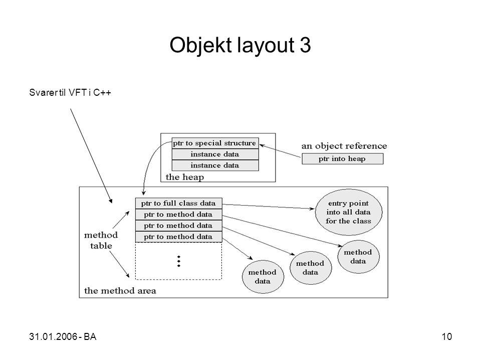 31.01.2006 - BA10 Objekt layout 3 Svarer til VFT i C++
