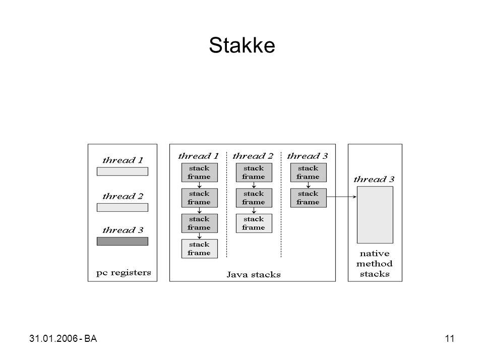 31.01.2006 - BA11 Stakke