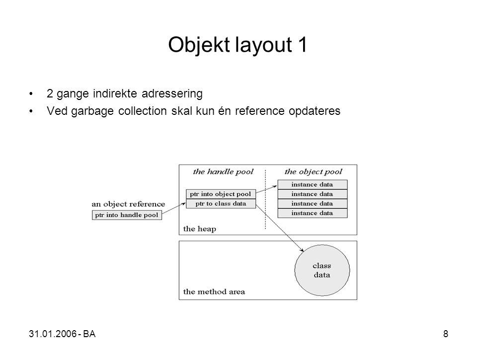 31.01.2006 - BA8 Objekt layout 1 2 gange indirekte adressering Ved garbage collection skal kun én reference opdateres