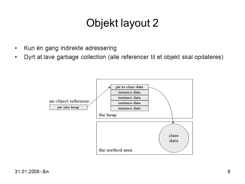 31.01.2006 - BA9 Objekt layout 2 Kun én gang indirekte adressering Dyrt at lave garbage collection (alle referencer til et objekt skal opdateres)