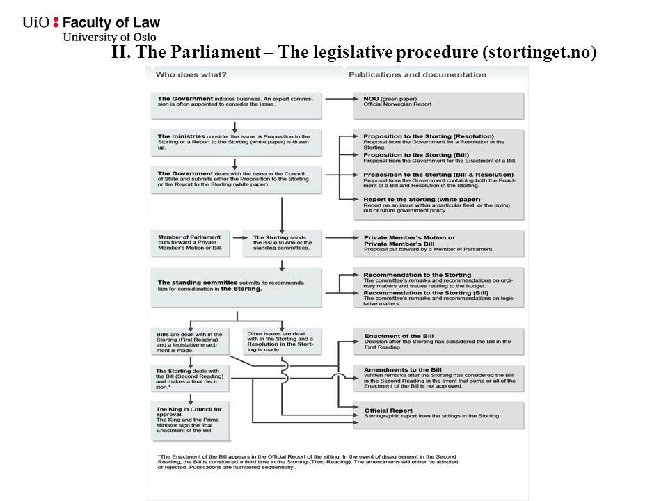 II. The Parliament – The legislative procedure (stortinget.no)