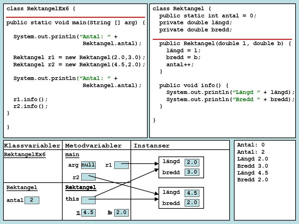 class Rektangel { public static int antal = 0; private double längd; private double bredd; public Rektangel(double l, double b) { längd = l; bredd = b; antal++; } public void info() { System.out.println( Längd + längd); System.out.println( Bredd + bredd); } Antal: 0 Antal: 2 Längd 2.0 Bredd 3.0 Längd 4.5 Bredd 2.0 main class RektangelEx6 { public static void main(String [] arg) { System.out.println( Antal: + Rektangel.antal); Rektangel r1 = new Rektangel(2.0,3.0); Rektangel r2 = new Rektangel(4.5,2.0); System.out.println( Antal: + Rektangel.antal); r1.info(); r2.info(); } InstanserKlassvariablerMetodvariabler main Rektangel RektangelEx6 Rektangel r1 null arg 3.0 b 2.0 l 0.0 bredd 0.0 längd 3.0 2.0 this 0.0 bredd 0.0 längd 2.0 4.5 this 4.5 l 2.0 b r2 Rektangel 0 antal 12