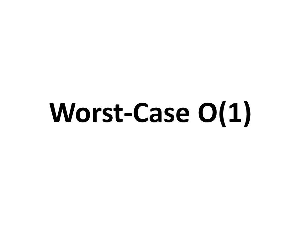 Worst-Case O(1)