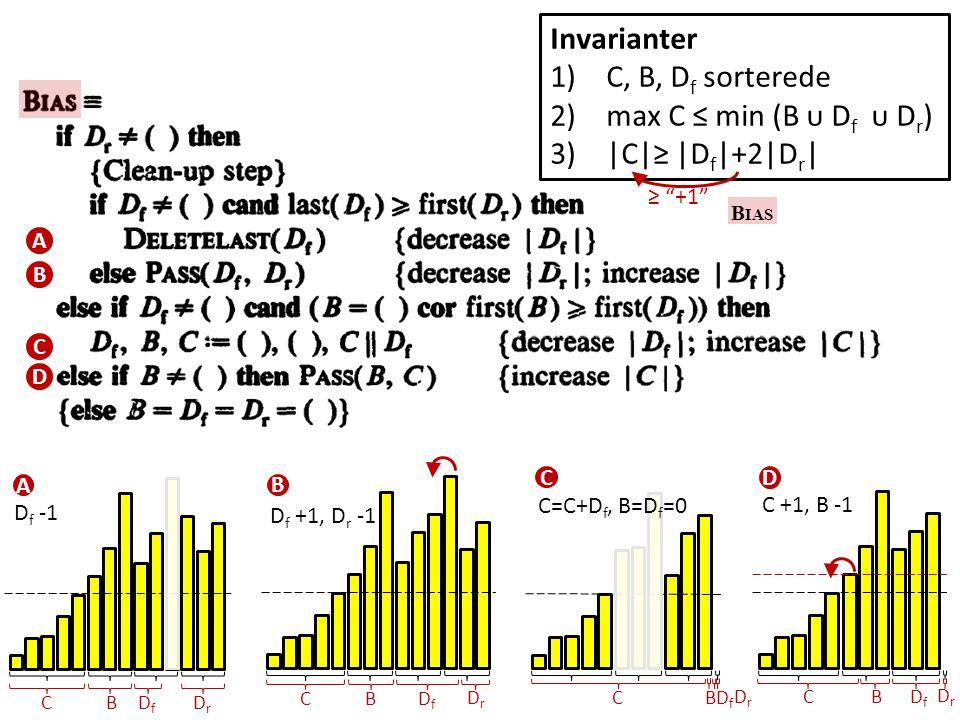 D f +1, D r -1 B D f -1 A C C=C+D f, B=D f =0 D C +1, B -1 Invarianter 1)C, B, D f sorterede 2)max C ≤ min (B ᴜ D f ᴜ D r ) 3)|C|≥ |D f |+2|D r | B IAS ≥ +1 A B C D CBDfDf DrDr CBDfDf DrDr CBDfDf DrDr CBDfDf DrDr