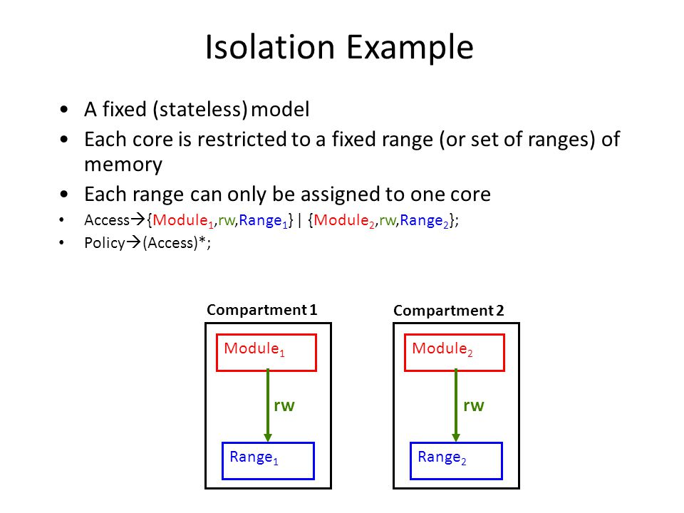 Isolation Example A fixed (stateless) model Each core is restricted to a fixed range (or set of ranges) of memory Each range can only be assigned to one core Access  {Module 1,rw,Range 1 } | {Module 2,rw,Range 2 }; Policy  (Access)*; Module 1 Range 1 Compartment 1 rw Module 2 Range 2 Compartment 2 rw