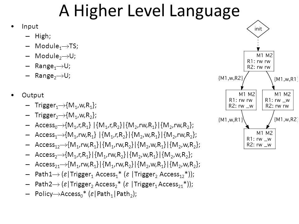 A Higher Level Language Input – High; – Module 1  TS; – Module 2  U; – Range 1  U; – Range 2  U; Output – Trigger 1  {M 1,w,R 1 }; – Trigger 2  {M 1,w,R 2 }; – Access 0  {M 1,r,R 1 } |{M 1,r,R 2 }|{M 2,rw,R 1 }|{M 2,rw,R 2 }; – Access 1  {M 1,rw,R 1 } |{M 1,r,R 2 }|{M 2,w,R 1 }|{M 2,rw,R 2 }; – Access 12  {M 1,rw,R 1 }|{M 1,rw,R 2 }|{M 2,w,R 1 }|{M 2,w,R 2 }; – Access 2  {M 1,r,R 1 }|{M 1,rw,R 2 }|{M 2,w,R 1 }|{M 2,w,R 2 }; – Access 21  {M 1,rw,R 1 }|{M 1,rw,R 2 }|{M 2,w,R 1 }|{M 2,w,R 2 }; – Path1  (  |Trigger 1 Access 1 * (  |Trigger 2 Access 12 *)); – Path2  (  |Trigger 2 Access 2 * (  |Trigger 1 Access 21 *)); – Policy  Access 0 * (  |Path 1 |Path 2 );