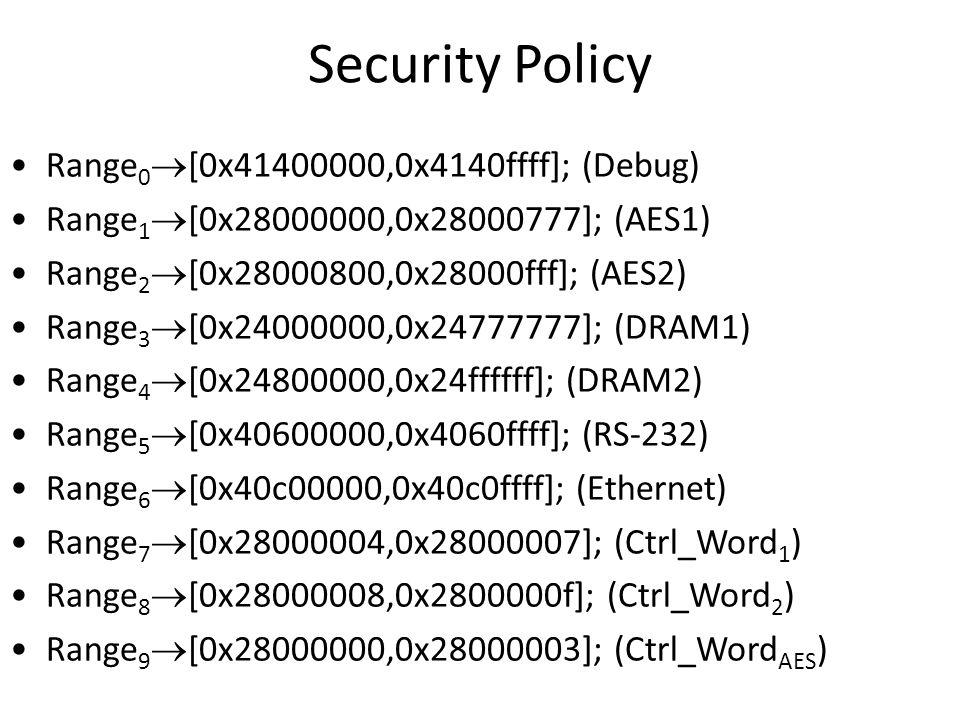 Security Policy Range 0  [0x41400000,0x4140ffff]; (Debug) Range 1  [0x28000000,0x28000777]; (AES1) Range 2  [0x28000800,0x28000fff]; (AES2) Range 3  [0x24000000,0x24777777]; (DRAM1) Range 4  [0x24800000,0x24ffffff]; (DRAM2) Range 5  [0x40600000,0x4060ffff]; (RS-232) Range 6  [0x40c00000,0x40c0ffff]; (Ethernet) Range 7  [0x28000004,0x28000007]; (Ctrl_Word 1 ) Range 8  [0x28000008,0x2800000f]; (Ctrl_Word 2 ) Range 9  [0x28000000,0x28000003]; (Ctrl_Word AES )