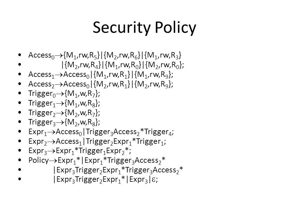 Security Policy Access 0  {M 1,rw,R 5 }|{M 2,rw,R 6 }|{M 1,rw,R 3 } |{M 2,rw,R 4 }|{M 1,rw,R 0 }|{M 2,rw,R 0 }; Access 1  Access 0 |{M 1,rw,R 1 }|{M 1,rw,R 9 }; Access 2  Access 0 |{M 2,rw,R 1 }|{M 2,rw,R 9 }; Trigger 0  {M 1,w,R 7 }; Trigger 1  {M 1,w,R 8 }; Trigger 2  {M 2,w,R 7 }; Trigger 3  {M 2,w,R 8 }; Expr 1  Access 0 |Trigger 3 Access 2 *Trigger 4 ; Expr 2  Access 1 |Trigger 2 Expr 1 *Trigger 1 ; Expr 3  Expr 1 *Trigger 1 Expr 2 *; Policy  Expr 1 *|Expr 1 *Trigger 3 Access 2 * |Expr 3 Trigger 2 Expr 1 *Trigger 3 Access 2 * |Expr 3 Trigger 2 Expr 1 *|Expr 3 |  ;
