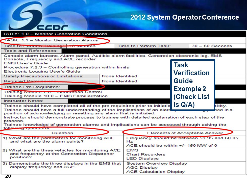 2012 System Operator Conference 20 OJT Guide – Example 1 Task Verification Guide Example 2 (Check List is Q/A)