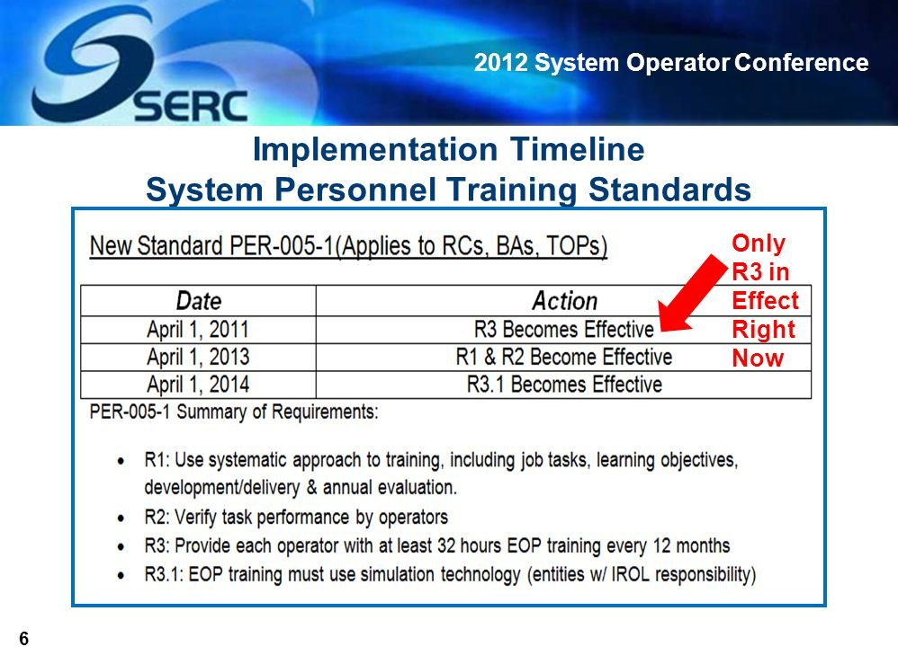 2012 System Operator Conference 7 R1 & R2 – the Real Meat of PER-005 – Go into Effect in One Year.