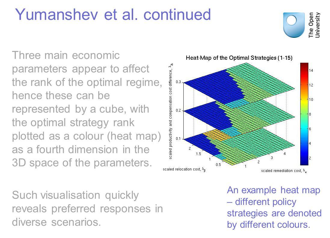 Yumanshev et al.