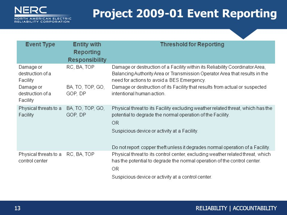 13RELIABILITY | ACCOUNTABILITY Project 2009-01 Event Reporting Event Type Entity with Reporting Responsibility Threshold for Reporting Damage or destr