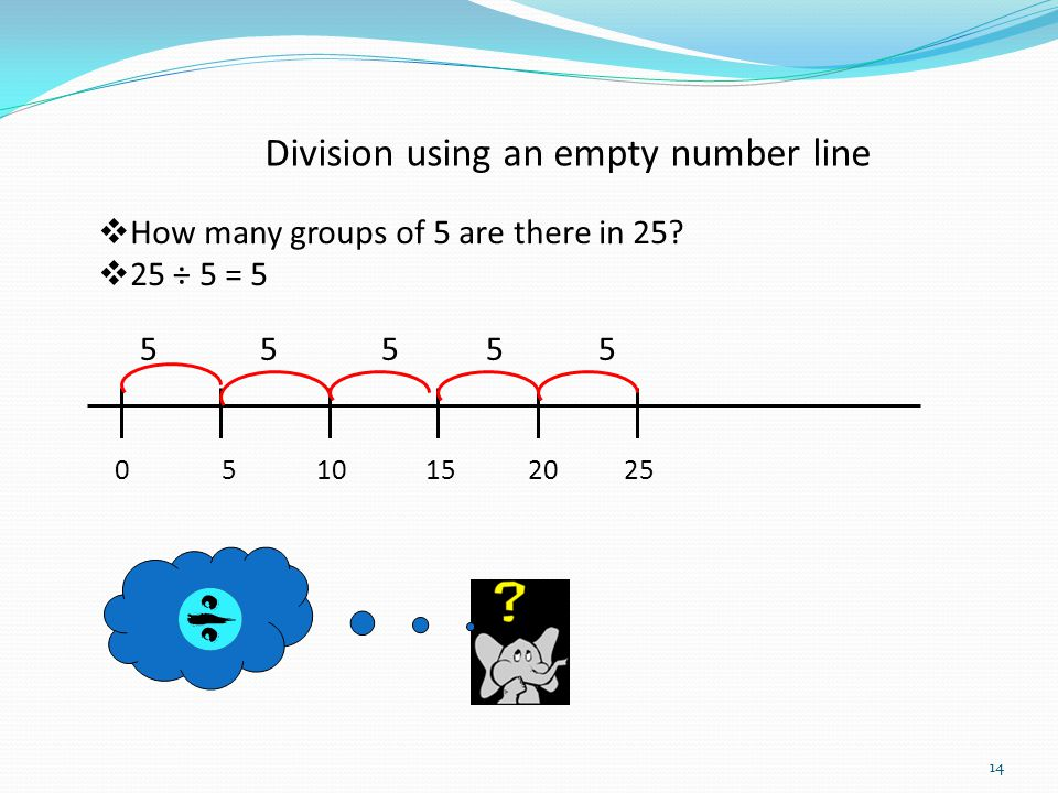 14 Division using an empty number line  How many groups of 5 are there in 25?  25 ÷ 5 = 5 5 5 5 5 5 0 5 10 15 20 25