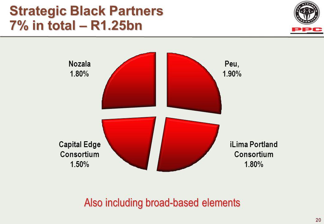 20 Strategic Black Partners 7% in total – R1.25bn Also including broad-based elements Peu, 1.90% Nozala 1.80% iLima Portland Consortium 1.80% Capital Edge Consortium 1.50%
