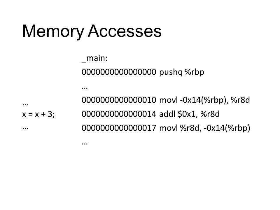 Memory Accesses _main: 0000000000000000 pushq %rbp … 0000000000000010 movl -0x14(%rbp), %r8d 0000000000000014 addl $0x1, %r8d 0000000000000017 movl %r8d, -0x14(%rbp) … x = x + 3; …
