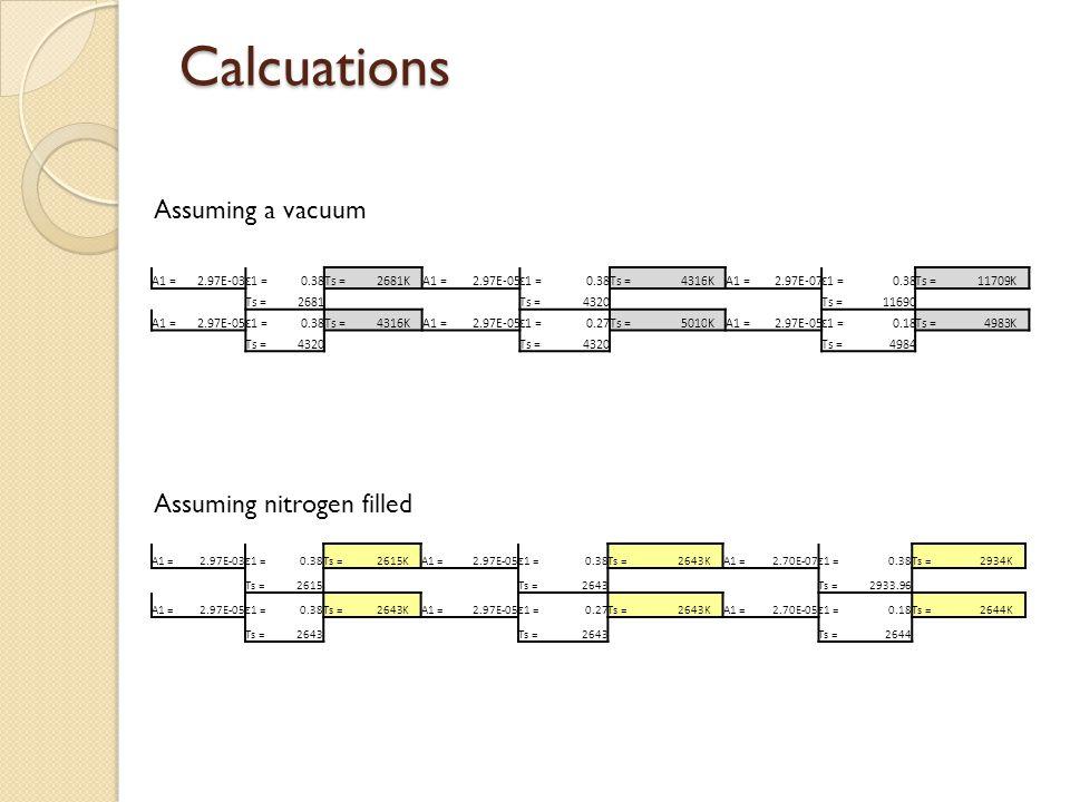 Calcuations A1 =2.97E-03 ε 1 =0.38Ts =2681KA1 =2.97E-05 ε 1 =0.38Ts =4316KA1 =2.97E-07 ε 1 =0.38Ts =11709K Ts =2681Ts =4320Ts =11690 A1 =2.97E-05 ε 1 =0.38Ts =4316KA1 =2.97E-05 ε 1 =0.27Ts =5010KA1 =2.97E-05 ε 1 =0.18Ts =4983K Ts =4320Ts =4320Ts =4984 A1 =2.97E-03 ε 1 =0.38Ts =2615KA1 =2.97E-05 ε 1 =0.38Ts =2643KA1 =2.70E-07 ε 1 =0.38Ts =2934K Ts =2615Ts =2643Ts =2933.96 A1 =2.97E-05 ε 1 =0.38Ts =2643KA1 =2.97E-05 ε 1 =0.27Ts =2643KA1 =2.70E-05 ε 1 =0.18Ts =2644K Ts =2643Ts =2643Ts =2644 Assuming a vacuum Assuming nitrogen filled
