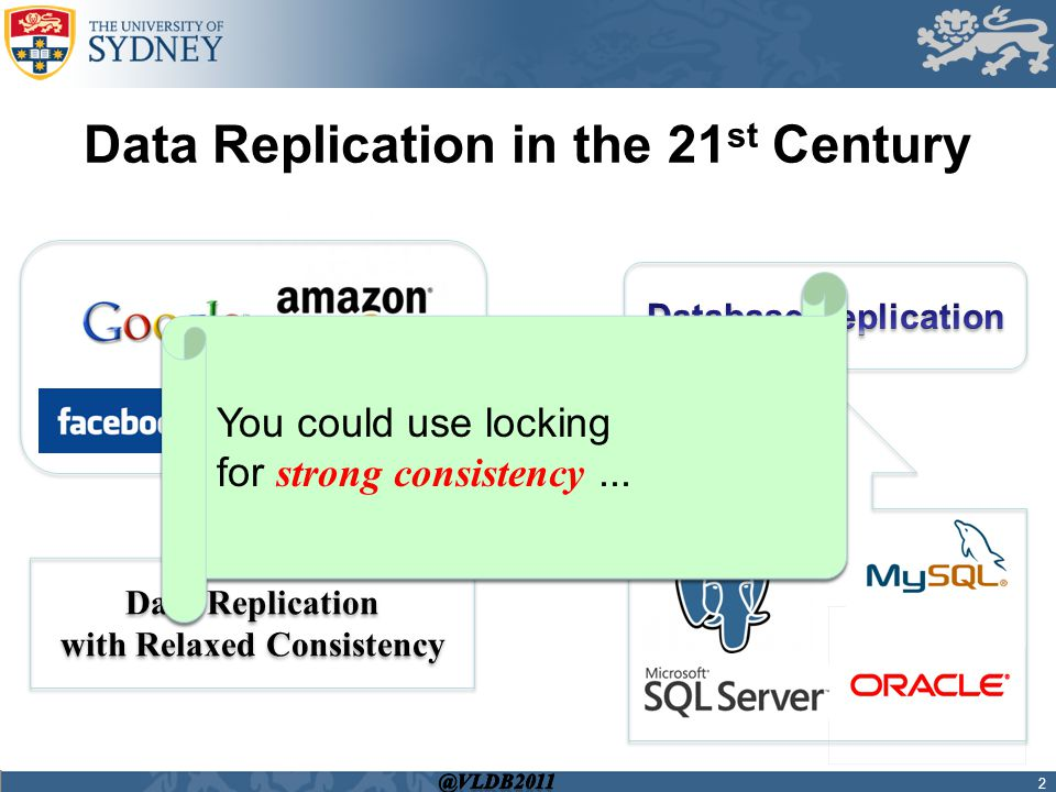 Data Replication in the 21 st Century 2 Data Replication with Relaxed Consistency Data Replication with Relaxed Consistency Simple replication does not guarantee strong consistency You could use locking for strong consistency...
