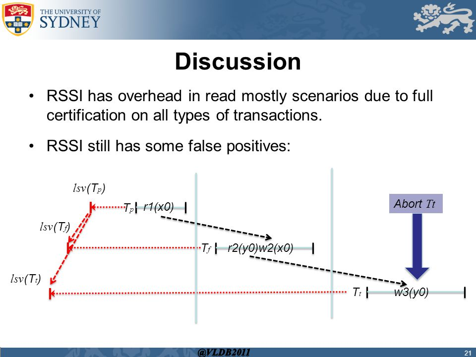 Discussion 21 RSSI has overhead in read mostly scenarios due to full certification on all types of transactions.