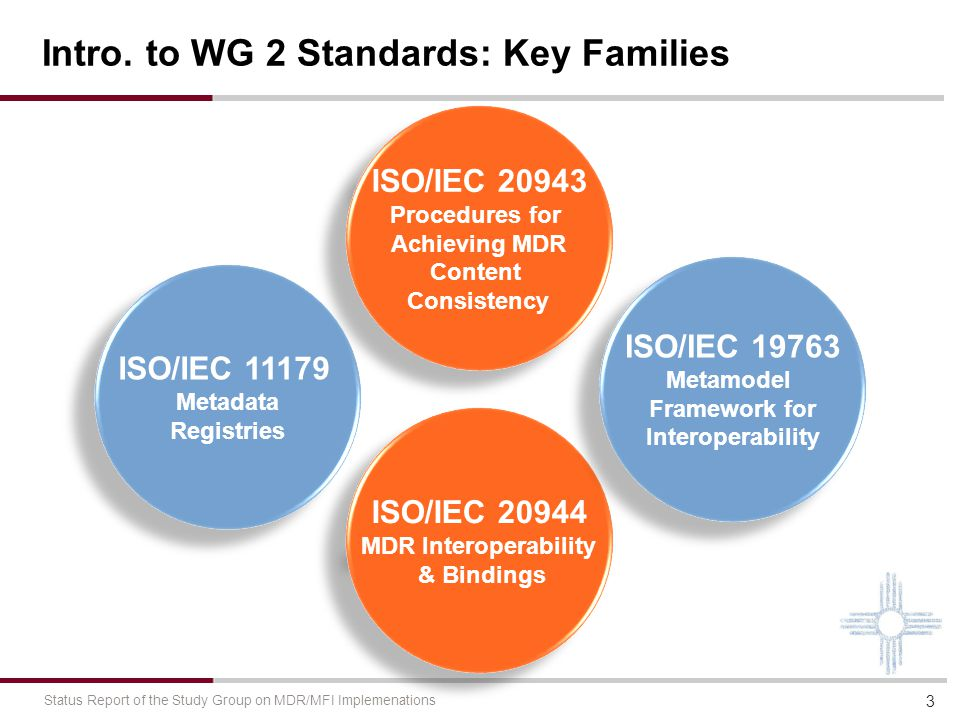 Intro. to WG 2 Standards: Key Families 3 Status Report of the Study Group on MDR/MFI Implemenations ISO/IEC 20943 Procedures for Achieving MDR Content